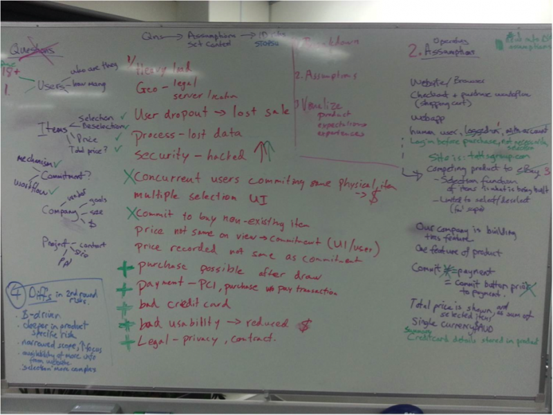 Brainstorming on a whiteboard at a workshop about risk identification