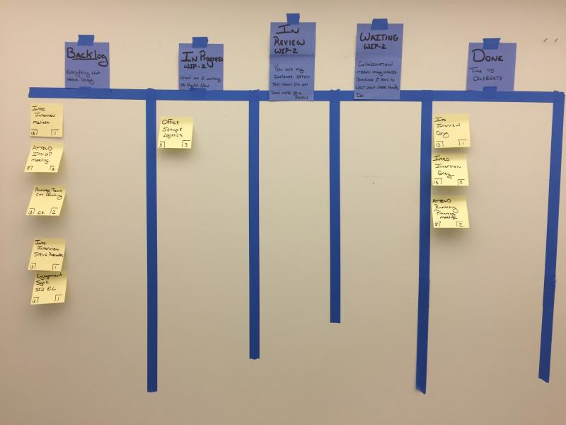 A day-one agile task board