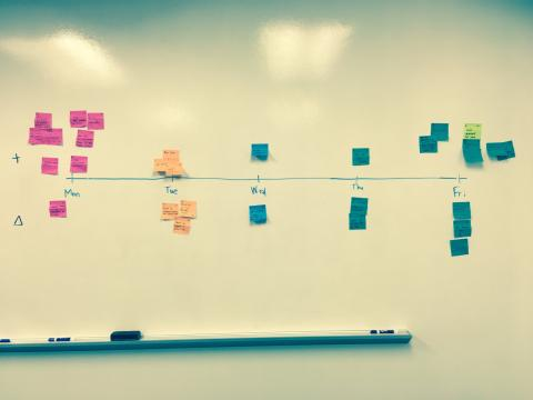 Experimenting with Daily Retrospectives